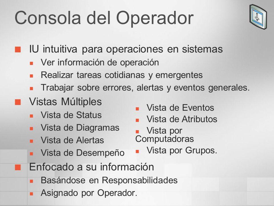 Consola del Operador IU intuitiva para operaciones en sistemas Ver información de operación Realizar tareas cotidianas y emergentes Trabajar sobre errores, alertas y eventos generales.