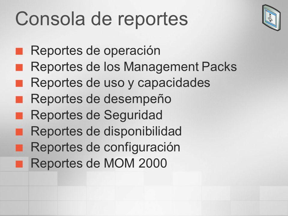 Reportes de operación Reportes de los Management Packs Reportes de uso y capacidades Reportes de desempeño Reportes de Seguridad Reportes de disponibilidad Reportes de configuración Reportes de MOM 2000 Consola de reportes