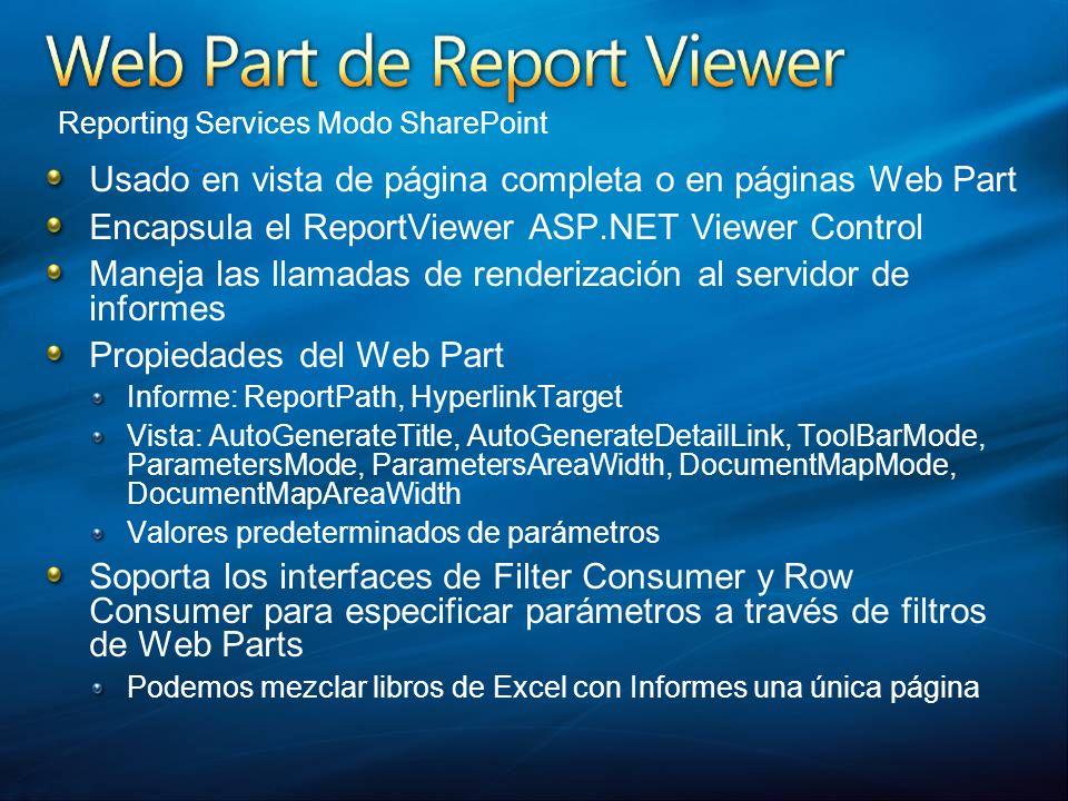 Usado en vista de página completa o en páginas Web Part Encapsula el ReportViewer ASP.NET Viewer Control Maneja las llamadas de renderización al servi