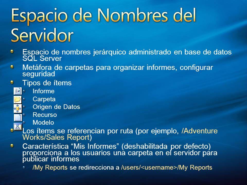 Espacio de nombres jerárquico administrado en base de datos SQL Server Metáfora de carpetas para organizar informes, configurar seguridad Tipos de íte