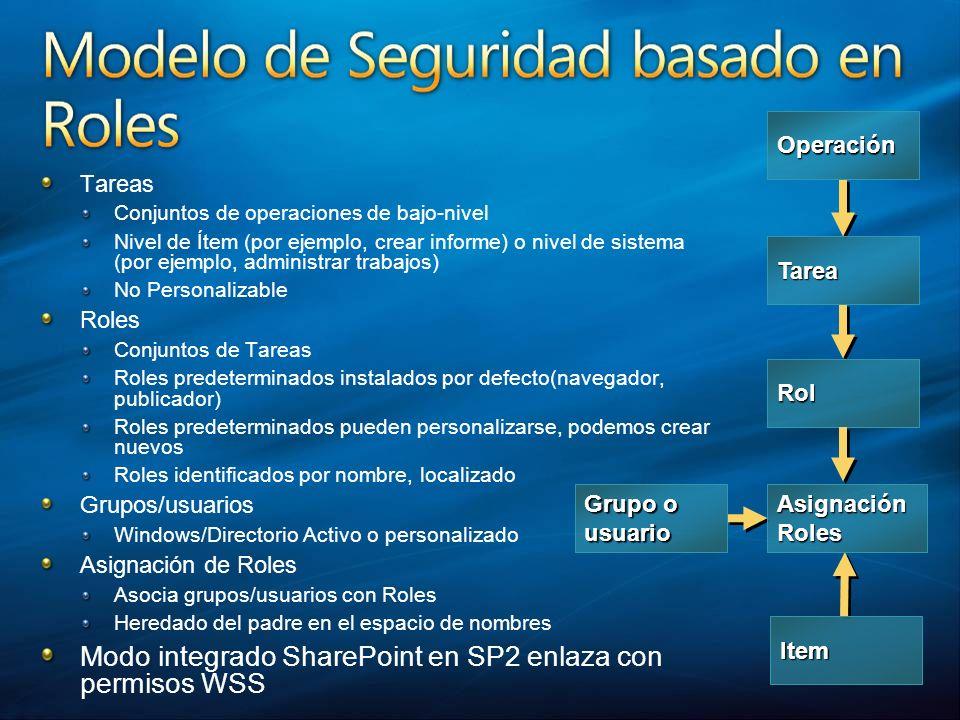 Tareas Conjuntos de operaciones de bajo-nivel Nivel de Ítem (por ejemplo, crear informe) o nivel de sistema (por ejemplo, administrar trabajos) No Per
