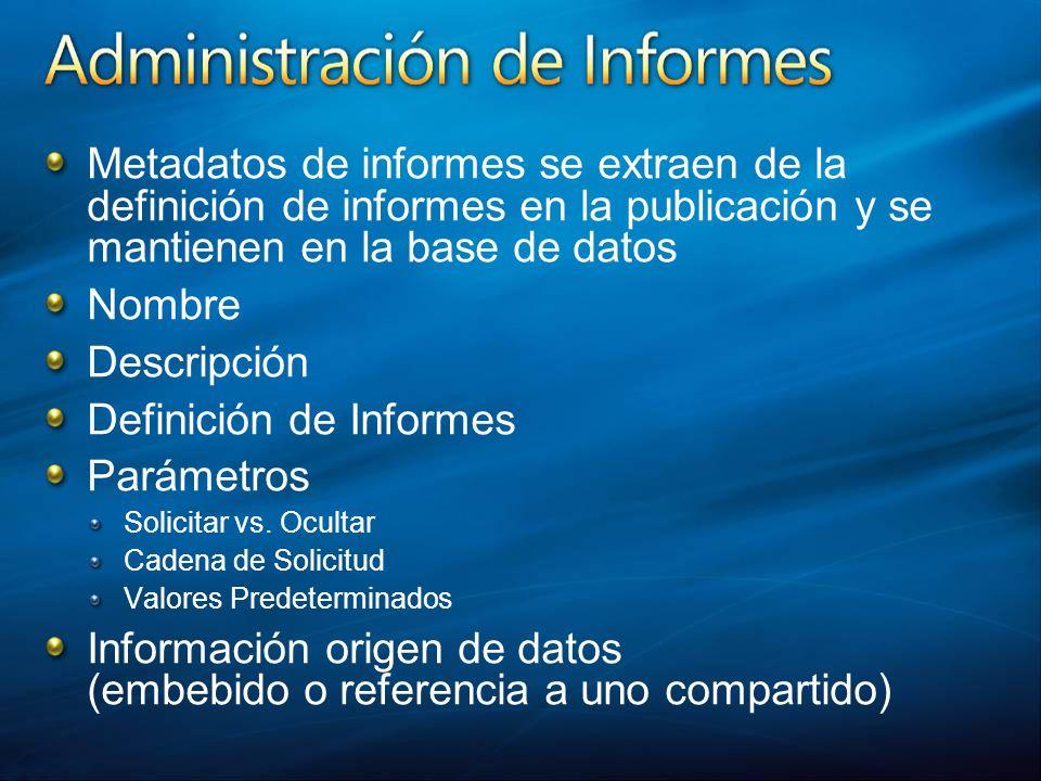 Metadatos de informes se extraen de la definición de informes en la publicación y se mantienen en la base de datos Nombre Descripción Definición de In