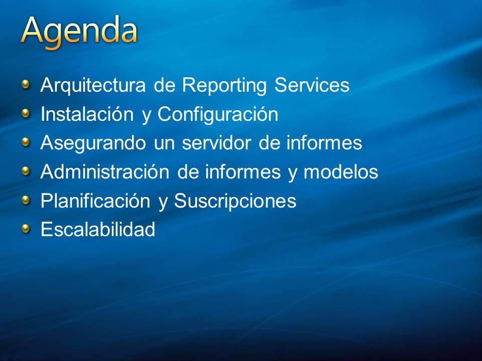 SQL Server / SQL Server Agent Componentes Compartidos Servicio Web (IIS / ASP.NET) Servicio Windows Acceso URL SOAP Endpoints Datos WMI Entrega Seguridad Report Manager Renderización NavegadorDiseñoManagementStudioConfiguración ReportServerReportServerTempDB Reporting Services Modo Nativo