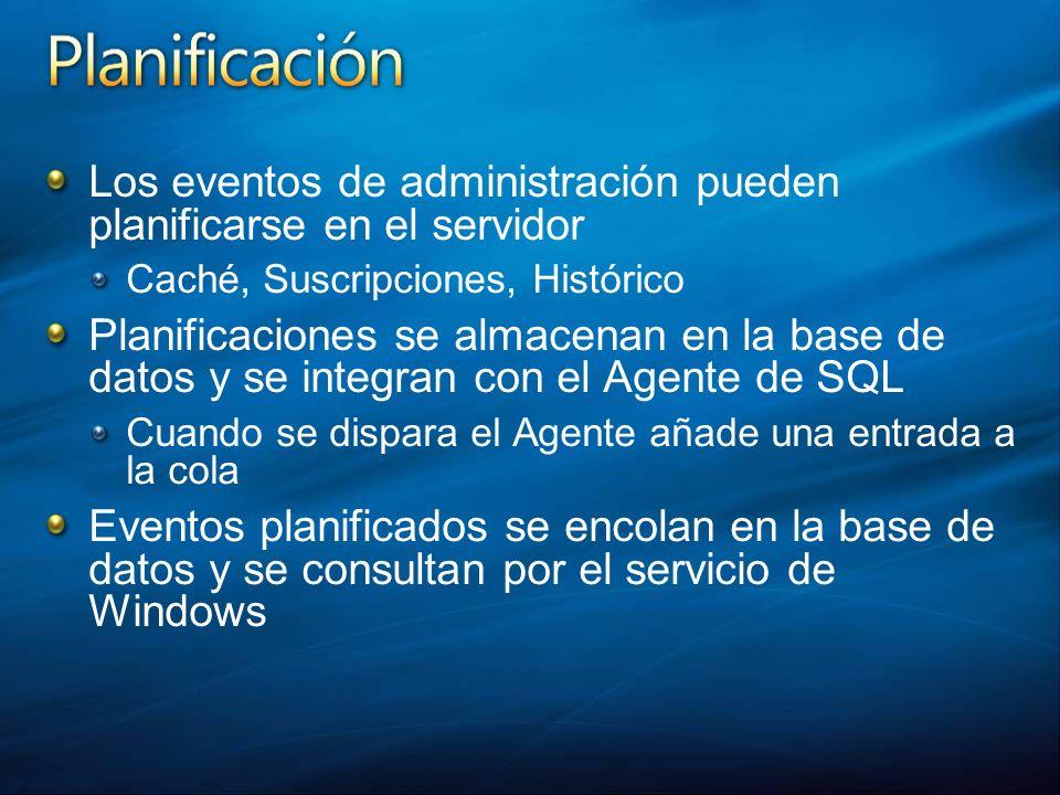 Los eventos de administración pueden planificarse en el servidor Caché, Suscripciones, Histórico Planificaciones se almacenan en la base de datos y se
