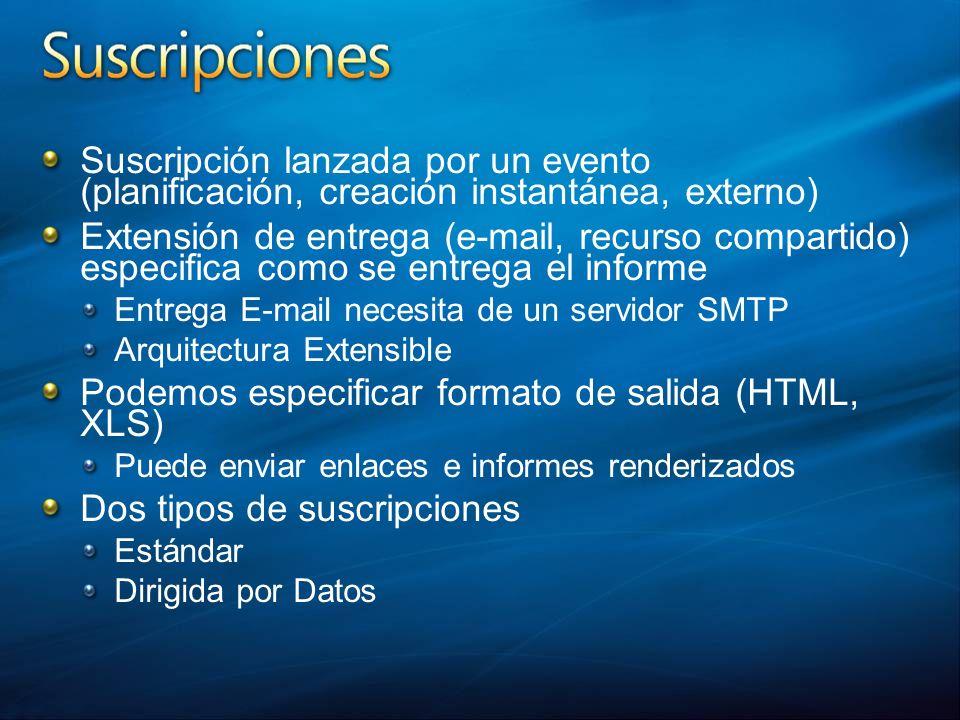 Suscripción lanzada por un evento (planificación, creación instantánea, externo) Extensión de entrega (e-mail, recurso compartido) especifica como se