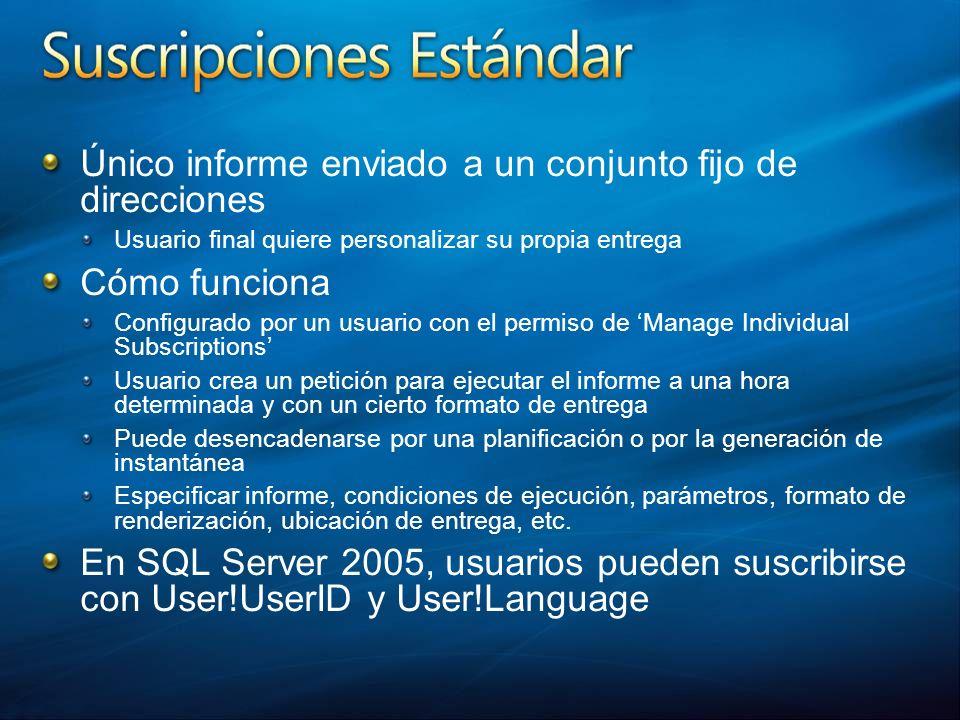Único informe enviado a un conjunto fijo de direcciones Usuario final quiere personalizar su propia entrega Cómo funciona Configurado por un usuario c