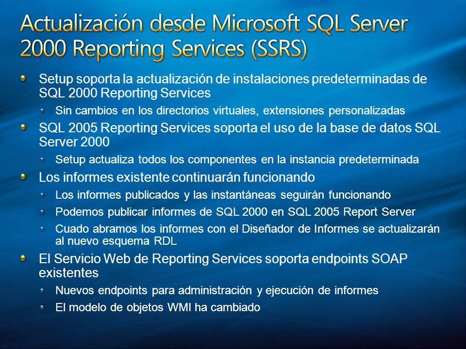Setup soporta la actualización de instalaciones predeterminadas de SQL 2000 Reporting Services Sin cambios en los directorios virtuales, extensiones p