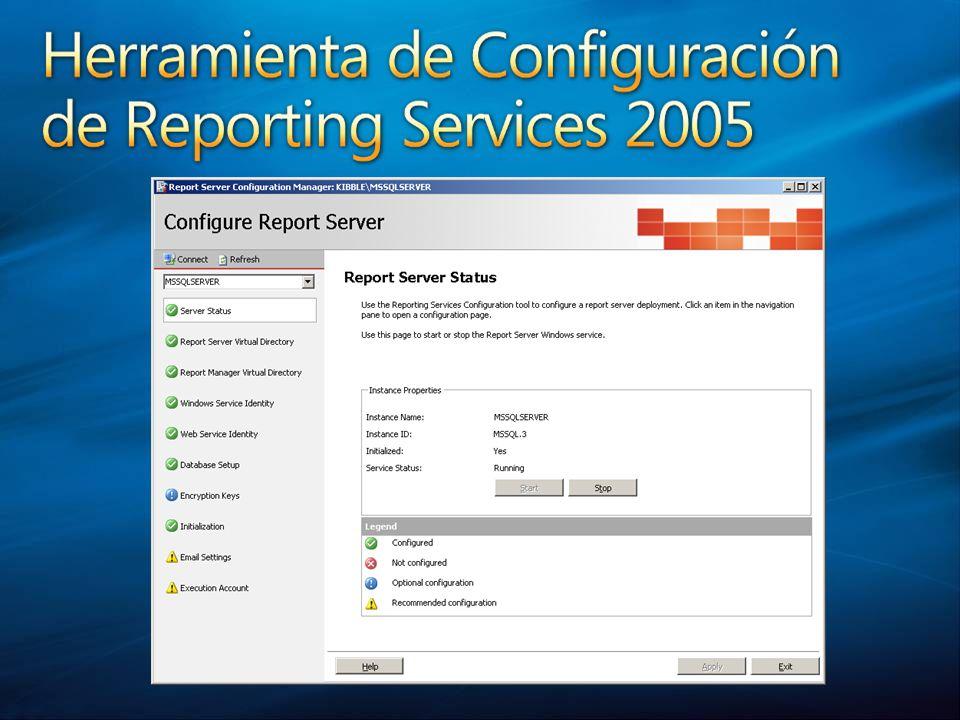 Directorios Virtuales Soporta sitios Web que no sean el predeterminado Identidades de los Servicios Configuraciones de Base de Datos Creación y Actualización Podemos almacenar los Scripts para aplicarlos más tarde Integración con SharePoint (SP2) Gestión de claves Inicialización de escalabilidad No se se sincronizan las configuraciones entre servidores Configuraciones de entrega de E-mail Cuenta de procesamiento de Informes