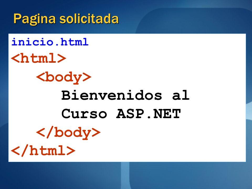Pagina solicitada inicio.html Bienvenidos al Curso ASP.NET
