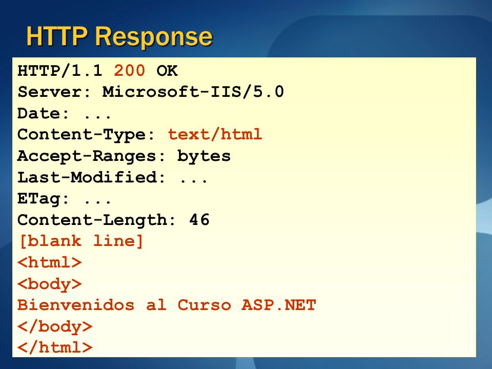 HTTP Response HTTP/1.1 200 OK Server: Microsoft-IIS/5.0 Date:... Content-Type: text/html Accept-Ranges: bytes Last-Modified:... ETag:... Content-Lengt