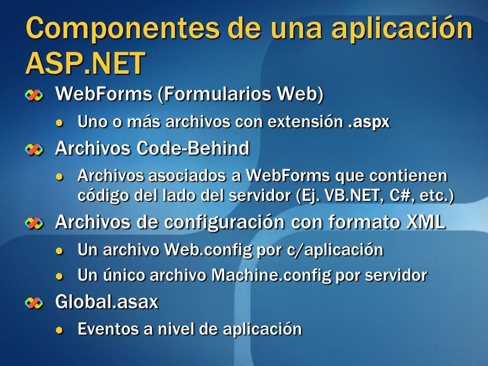 Componentes de una aplicación ASP.NET WebForms (Formularios Web) Uno o más archivos con extensión.aspx Uno o más archivos con extensión.aspx Archivos