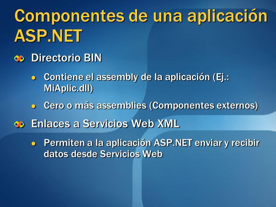 Componentes de una aplicación ASP.NET Directorio BIN Contiene el assembly de la aplicación (Ej.: MiAplic.dll) Contiene el assembly de la aplicación (E