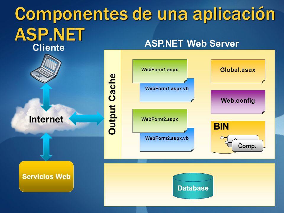 Componentes de una aplicación ASP.NET Servicios Web Cliente Internet WebForm1.aspx.vb WebForm1.aspx WebForm2.aspx.vb WebForm2.aspx Global.asax Web.con