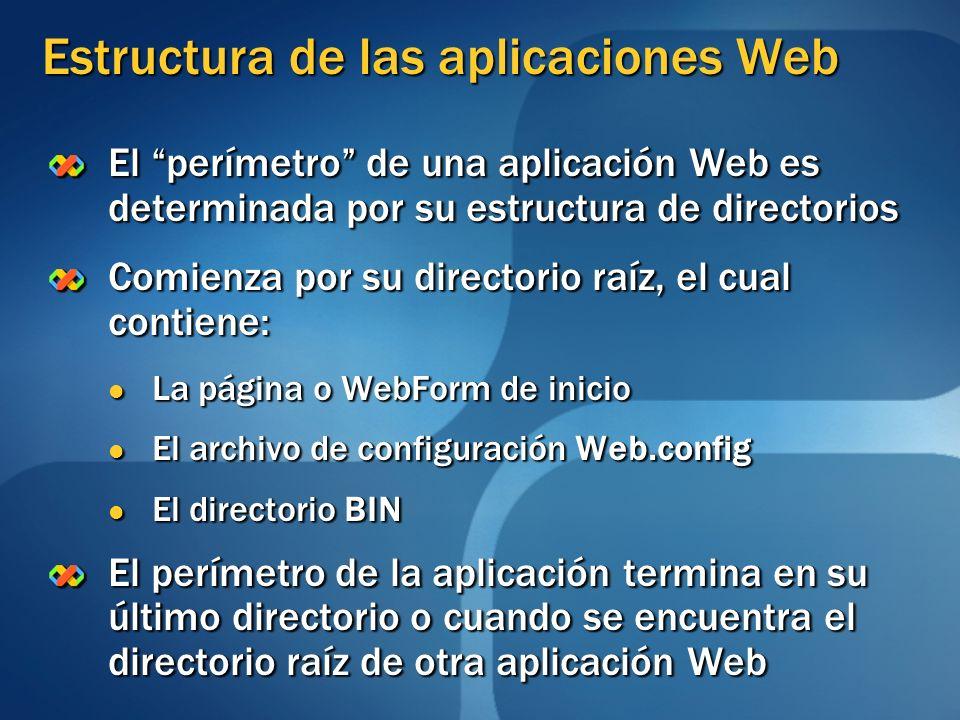 Estructura de las aplicaciones Web El perímetro de una aplicación Web es determinada por su estructura de directorios Comienza por su directorio raíz,