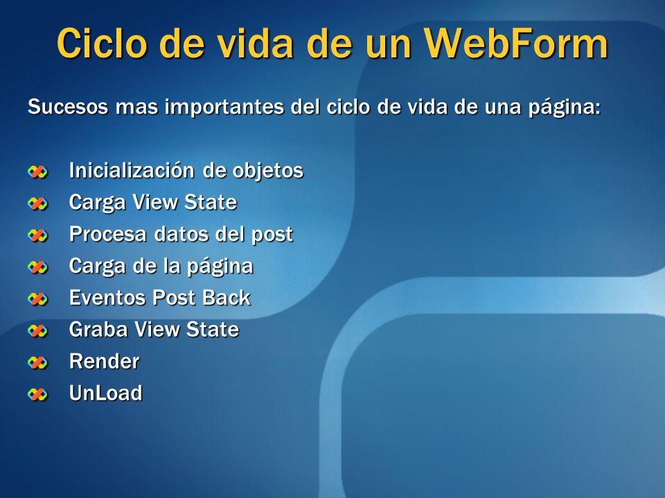 Ciclo de vida de un WebForm Sucesos mas importantes del ciclo de vida de una página: Inicialización de objetos Carga View State Procesa datos del post