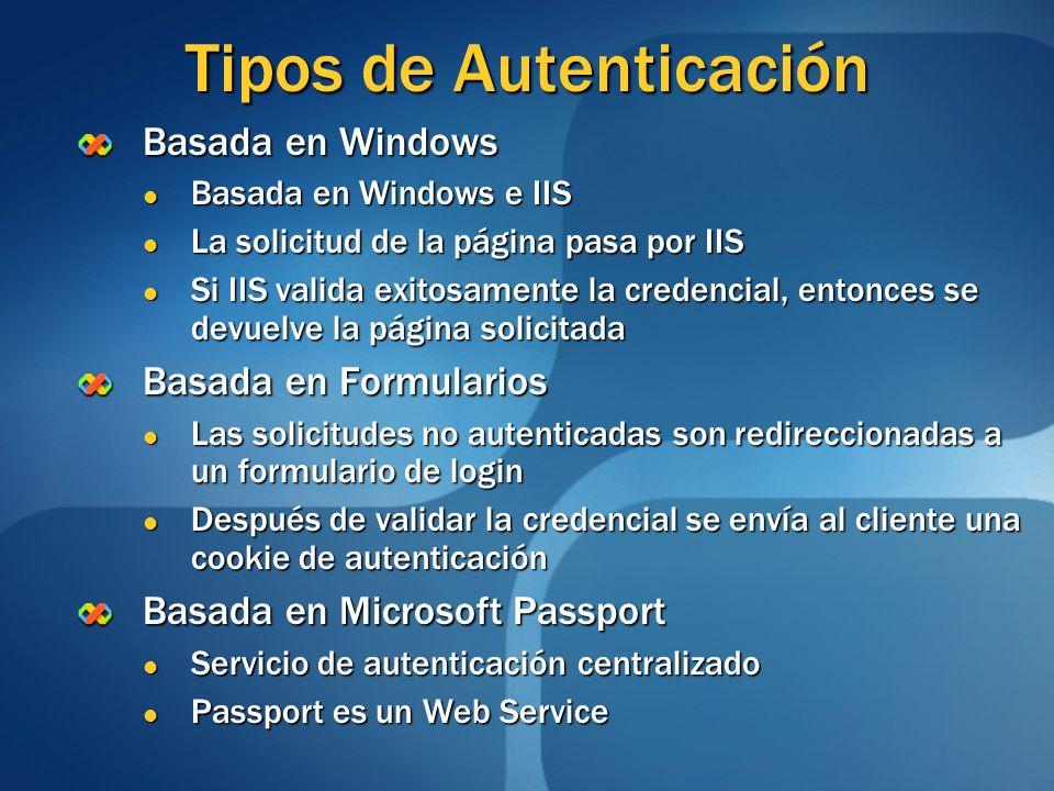 Tipos de Autenticación Basada en Windows Basada en Windows e IIS Basada en Windows e IIS La solicitud de la página pasa por IIS La solicitud de la pág