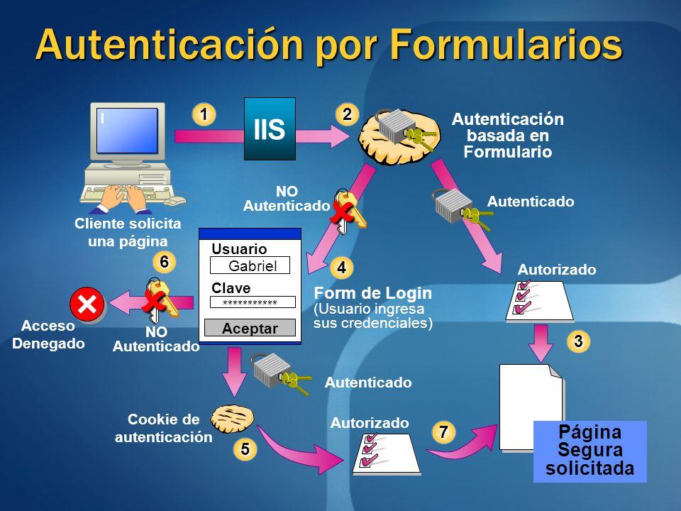 Cliente solicita una página Autorizado Autenticación basada en Formulario NO Autenticado Autenticado Form de Login (Usuario ingresa sus credenciales)