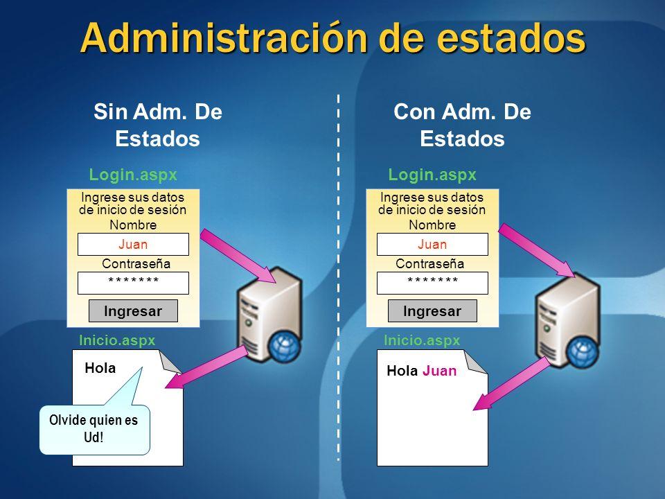 Administración de estados Contraseña Juan Ingresar ******* Login.aspx Hola Juan Inicio.aspx Ingrese sus datos de inicio de sesión Juan Ingresar ******
