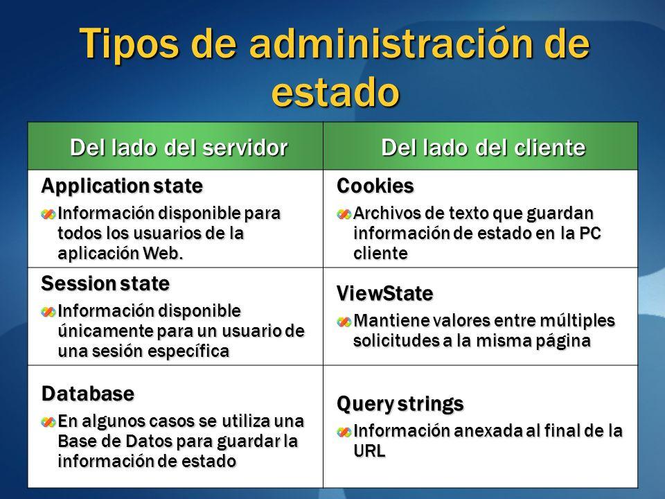 Tipos de administración de estado Del lado del servidor Del lado del cliente Application state Información disponible para todos los usuarios de la ap