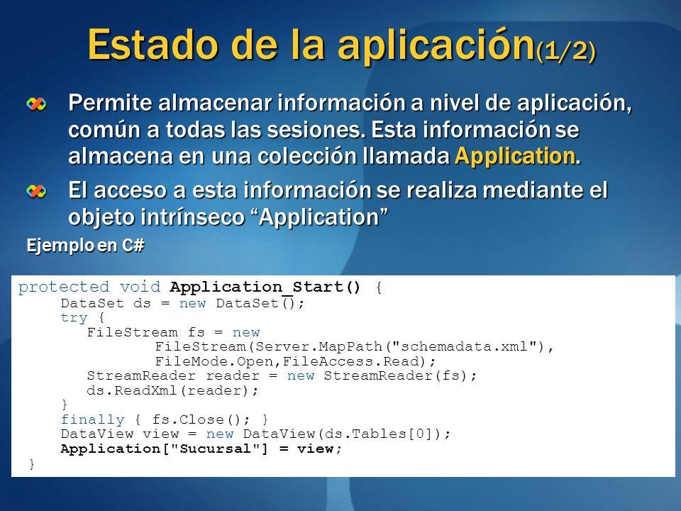 Estado de la aplicación (1/2) Permite almacenar información a nivel de aplicación, común a todas las sesiones. Esta información se almacena en una col