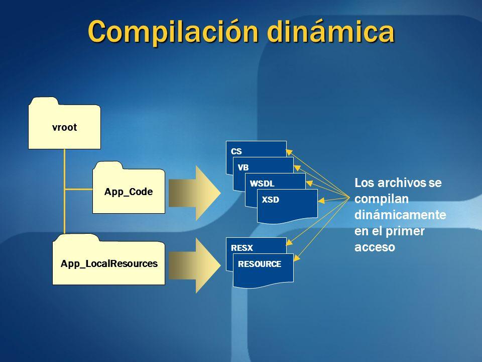 Compilación dinámica vroot App_Code CS VB WSDL XSD RESX RESOURCE Los archivos se compilan dinámicamente en el primer acceso App_LocalResources