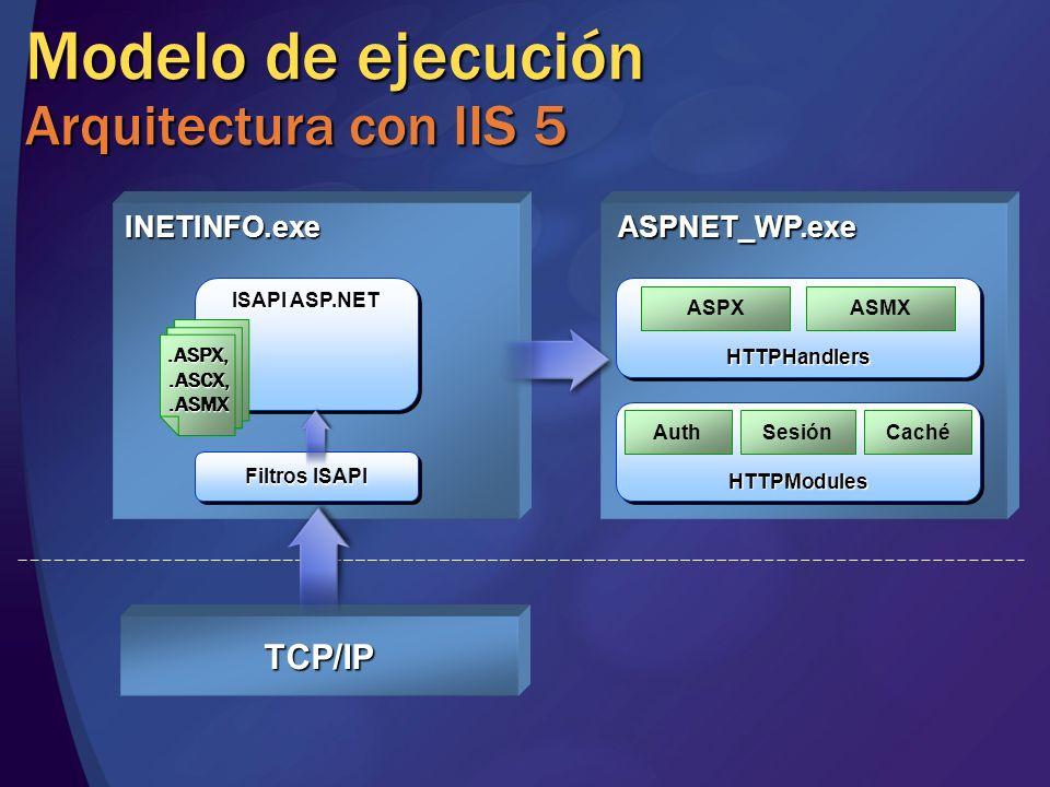 Modelo de ejecución Arquitectura con IIS 5 TCP/IP INETINFO.exe ISAPI ASP.NET Aspnet_wp.exe CLR App Domain Filtros ISAPI.ASPX,.ASCX,.ASMX ASPNET_WP.exe