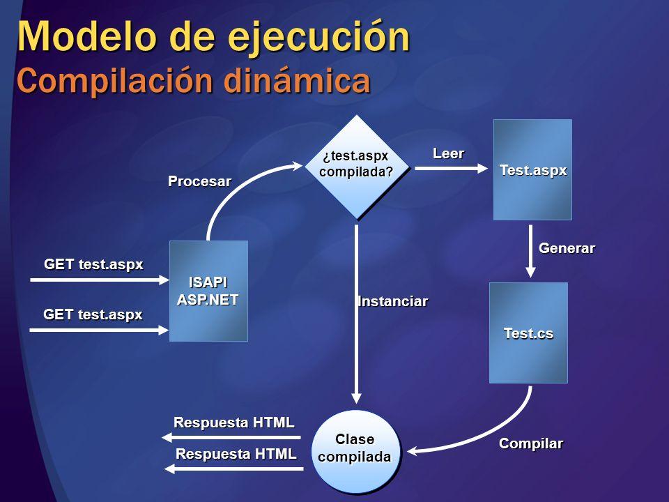 Modelo de ejecución Compilación dinámica ISAPIASP.NET GET test.aspx Procesar ¿test.aspx compilada? LeerTest.aspx Generar Test.cs Clase compilada Compi