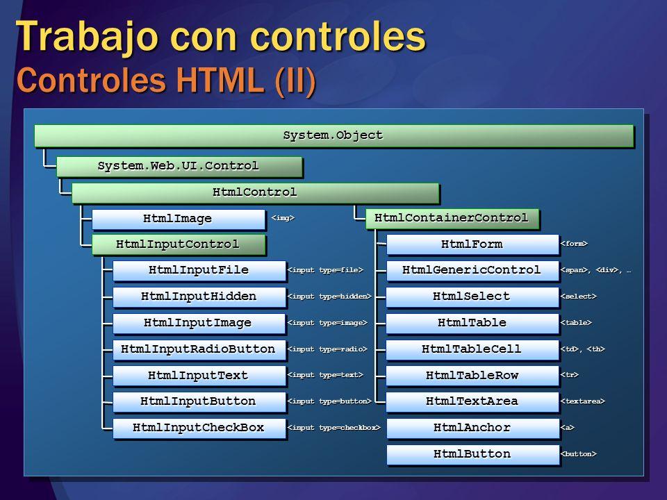 HtmlImageHtmlImage Trabajo con controles Controles HTML (II) HtmlInputControlHtmlInputControl System.ObjectSystem.Object System.Web.UI.ControlSystem.W