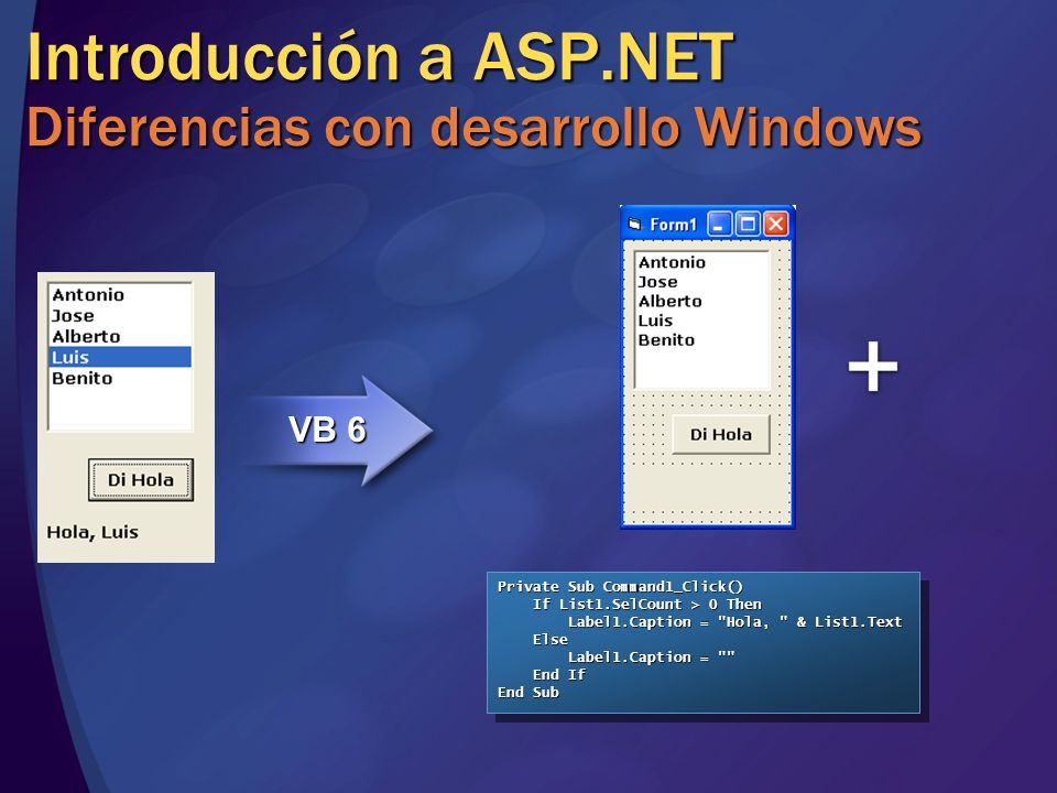 Introducción a ASP.NET Diferencias con desarrollo Windows ASP <html> <% nombres = array( Antonio , Jose , Alberto , Luis , Benito ) %><body> Seleccione su nombre: Seleccione su nombre: <option <option selected > selected > </form> then %> then %> Hola, Hola, </body></html><html> <% nombres = array( Antonio , Jose , Alberto , Luis , Benito ) %><body> Seleccione su nombre: Seleccione su nombre: <option <option selected > selected > </form> then %> then %> Hola, Hola, </body></html>