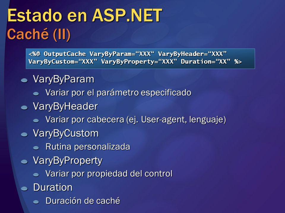 Estado en ASP.NET Caché (II) VaryByParam Variar por el parámetro especificado VaryByHeader Variar por cabecera (ej. User-agent, lenguaje) VaryByCustom