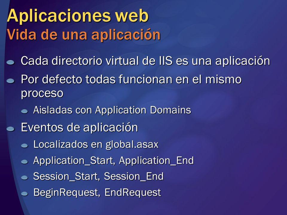 Aplicaciones web Vida de una aplicación Cada directorio virtual de IIS es una aplicación Por defecto todas funcionan en el mismo proceso Aisladas con