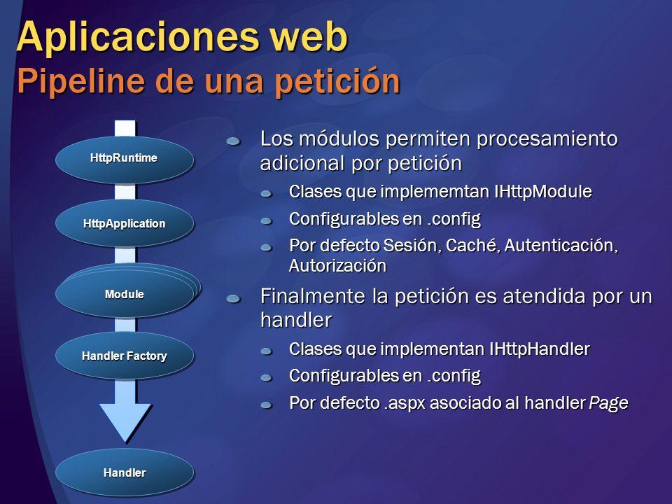 Aplicaciones web Pipeline de una petición Los módulos permiten procesamiento adicional por petición Clases que implememtan IHttpModule Configurables e