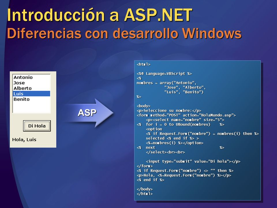 Introducción a ASP.NET Diferencias con desarrollo Windows ASP <html> <% nombres = array(