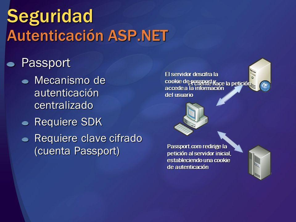 Seguridad Autenticación ASP.NET El cliente hace la petición Passport.com redirige la petición al servidor inicial, estableciendo una cookie de autenti