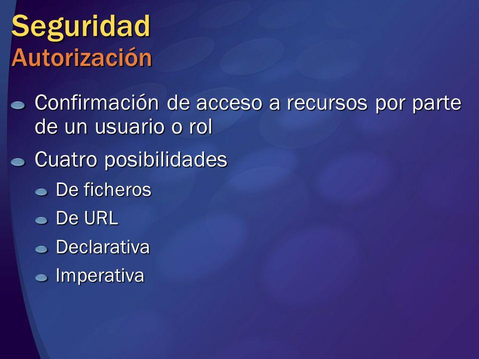 Seguridad Autorización Confirmación de acceso a recursos por parte de un usuario o rol Cuatro posibilidades De ficheros De URL DeclarativaImperativa