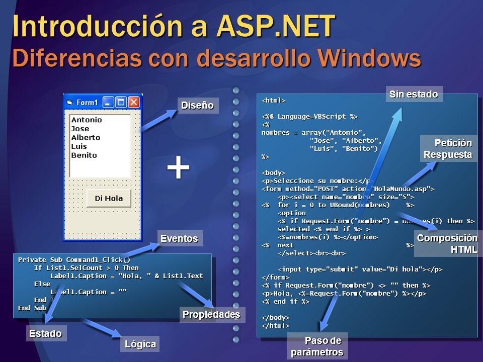 HtmlImageHtmlImage Trabajo con controles Controles HTML (II) HtmlInputControlHtmlInputControl System.ObjectSystem.Object System.Web.UI.ControlSystem.Web.UI.Control HtmlInputFileHtmlInputFile HtmlInputHiddenHtmlInputHidden HtmlInputImageHtmlInputImage HtmlInputRadioButtonHtmlInputRadioButton HtmlInputTextHtmlInputText HtmlInputButtonHtmlInputButton HtmlInputCheckBoxHtmlInputCheckBox HtmlContainerControlHtmlContainerControl HtmlControlHtmlControl HtmlFormHtmlForm HtmlGenericControlHtmlGenericControl HtmlSelectHtmlSelect HtmlTableHtmlTable HtmlTableCellHtmlTableCell HtmlTableRowHtmlTableRow HtmlTextAreaHtmlTextArea HtmlAnchorHtmlAnchor HtmlButtonHtmlButton <img> <form>,, …,, … <select> <table>,, <tr> <textarea> <a> <button>