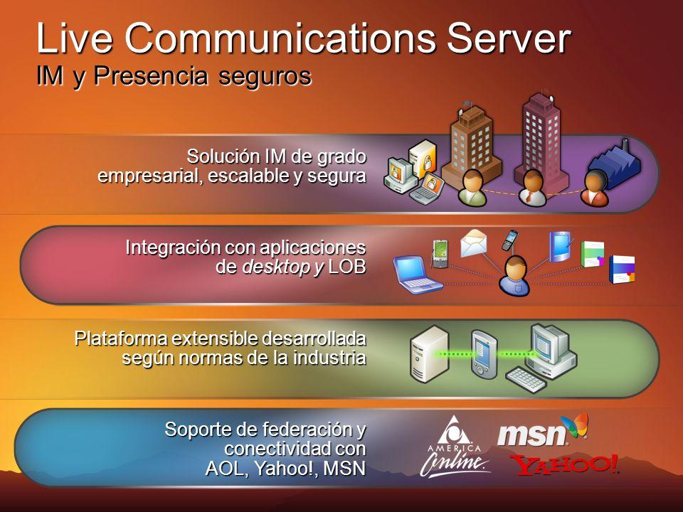 Soporte de federación y conectividad con AOL, Yahoo!, MSN Integración con aplicaciones de desktop y LOB Plataforma extensible desarrollada según normas de la industria Solución IM de grado empresarial, escalable y segura Live Communications Server IM y Presencia seguros