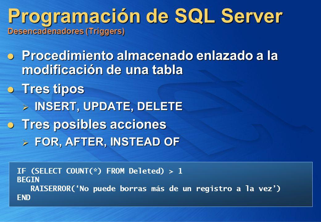 Programación de SQL Server Desencadenadores (Triggers) Procedimiento almacenado enlazado a la modificación de una tabla Procedimiento almacenado enlaz