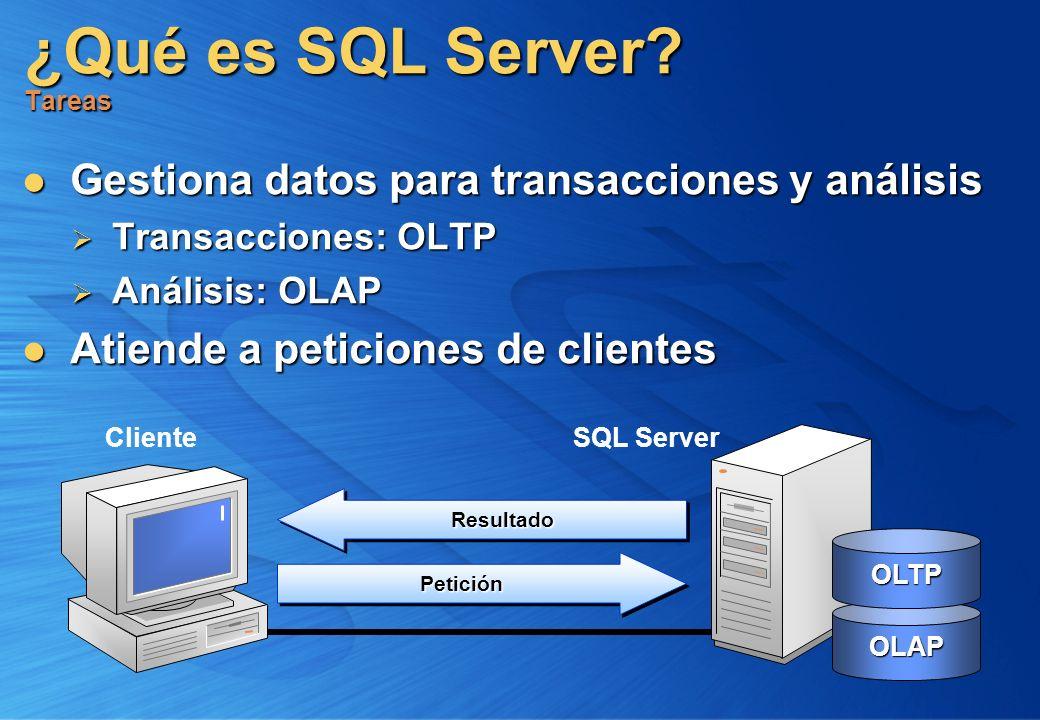 ¿Qué es SQL Server? Tareas Gestiona datos para transacciones y análisis Gestiona datos para transacciones y análisis Transacciones: OLTP Transacciones