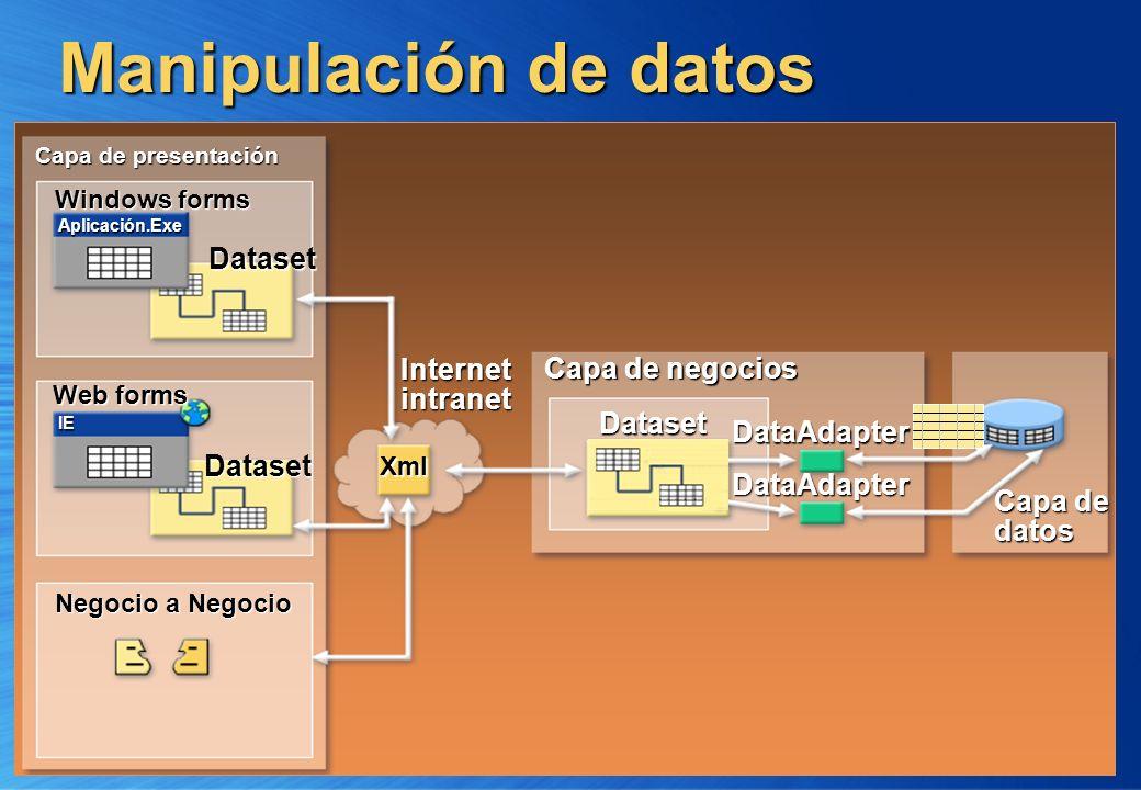 Manipulación de datos Capa de negocios Capa de datos Capa de presentación Web forms Negocio a Negocio Dataset Dataset Internet intranet DataAdapter Da