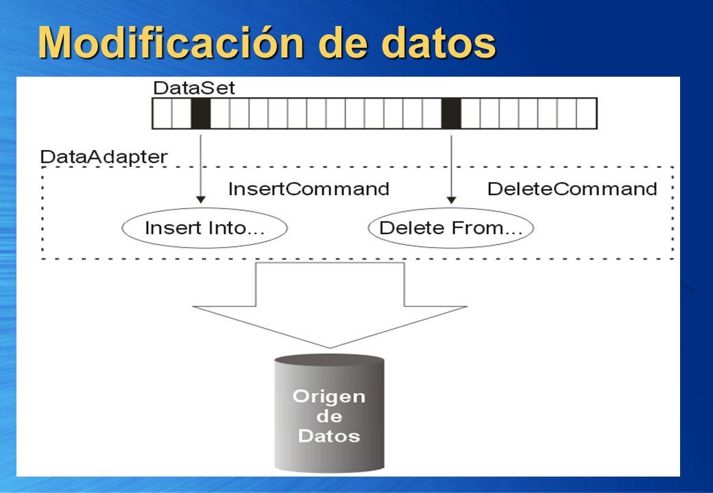 Modificación de datos