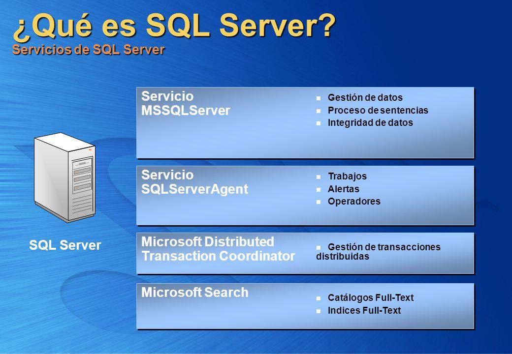 Estructura de una base de datos Archivos Tablas, índices Datos DatabaseDatabase Fichero de datos.mdf o.ndf Fichero de log.ldf.ldf