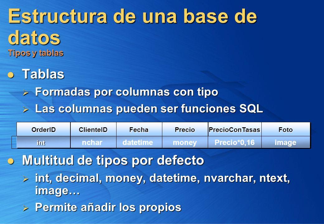 Estructura de una base de datos Integridad de datos De columna De columna Valor por defecto, valores admitidos Valor por defecto, valores admitidos De entidad De entidad Clave primaria Clave primaria Unique Unique Referencial Referencial Clave foránea Clave foránea Comprobación de fórmula Comprobación de fórmula