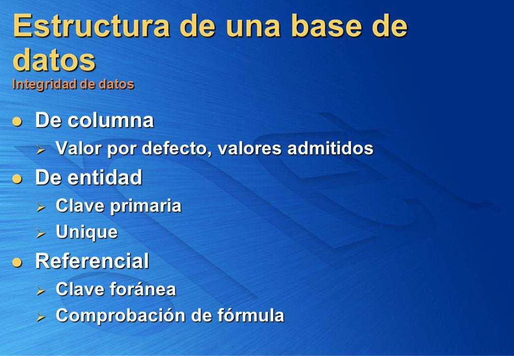 Estructura de una base de datos Integridad de datos De columna De columna Valor por defecto, valores admitidos Valor por defecto, valores admitidos De