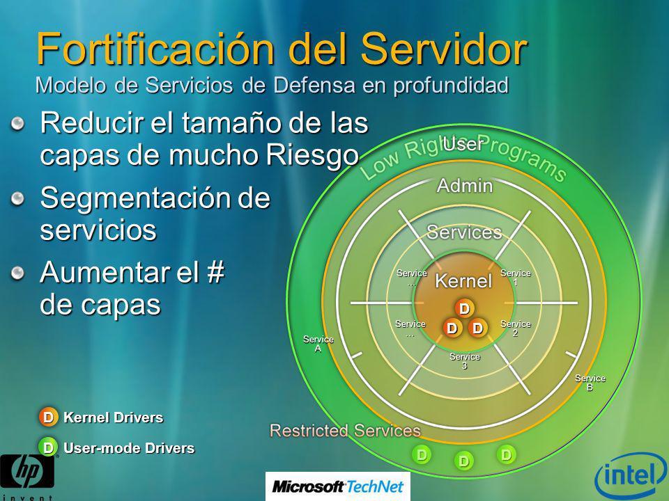 DD D Fortificación del Servidor Modelo de Servicios de Defensa en profundidad Reducir el tamaño de las capas de mucho Riesgo Segmentación de servicios