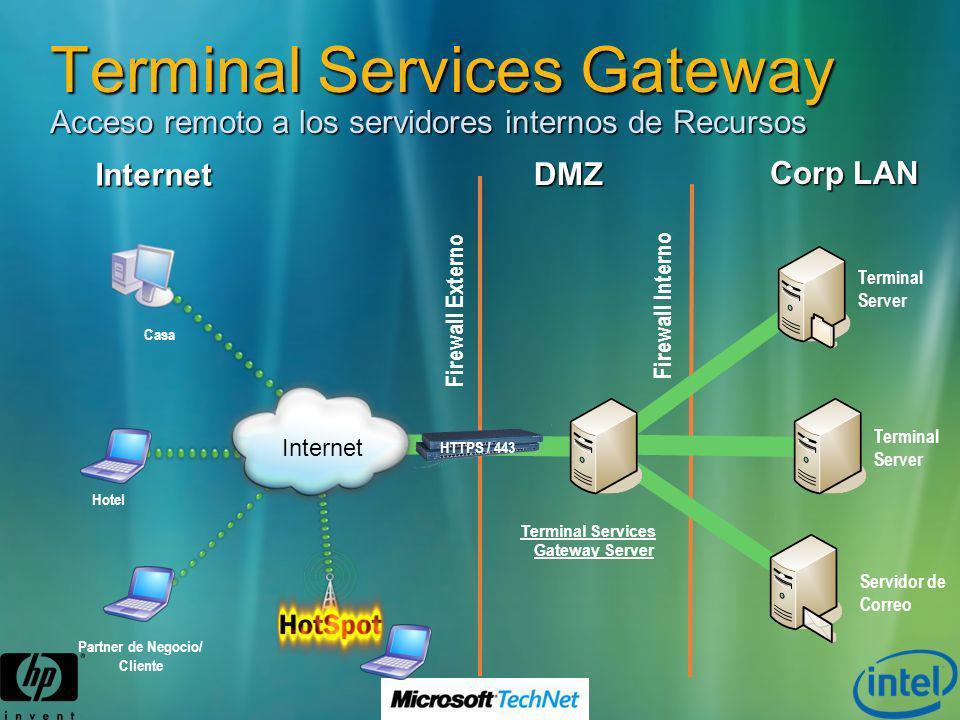DMZ Internet Corp LAN Terminal Server Hotel Firewall Externo Firewall Interno Casa Partner de Negocio/ Cliente Servidor de Correo Terminal Server Inte