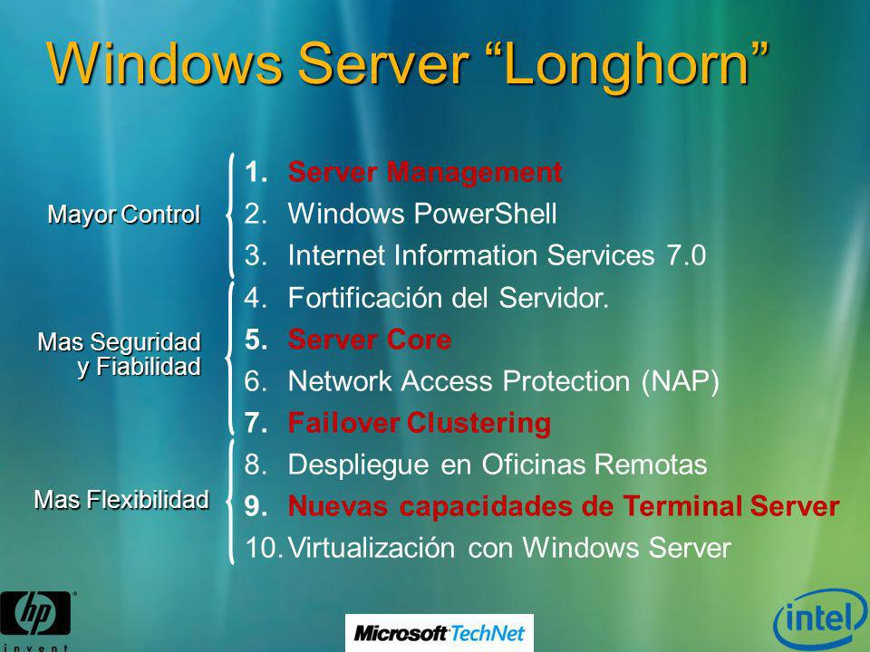 Recursos Virtuales Virtual Labs http://www.microsoft.com/technet/traincert/virtuallab/longhorn.mspx http://www.microsoft.com/technet/traincert/virtuallab/longhorn.mspx Managing Windows Longhorn Server and Windows Vista using Group Policy Managing Windows Vista and Windows Server Longhorn Network Bandwidth with Policy-based Quality of Service Windows Server Longhorn Beta 2 Server Core Windows Server Longhorn Beta 2 Server Manager Microsoft Windows Server Longhorn Beta 2 Terminal Services Gateway and Remote Programs