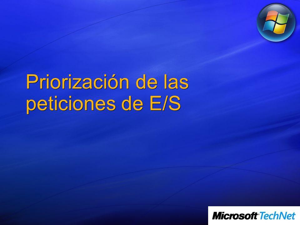 Priorización de las peticiones de E/S