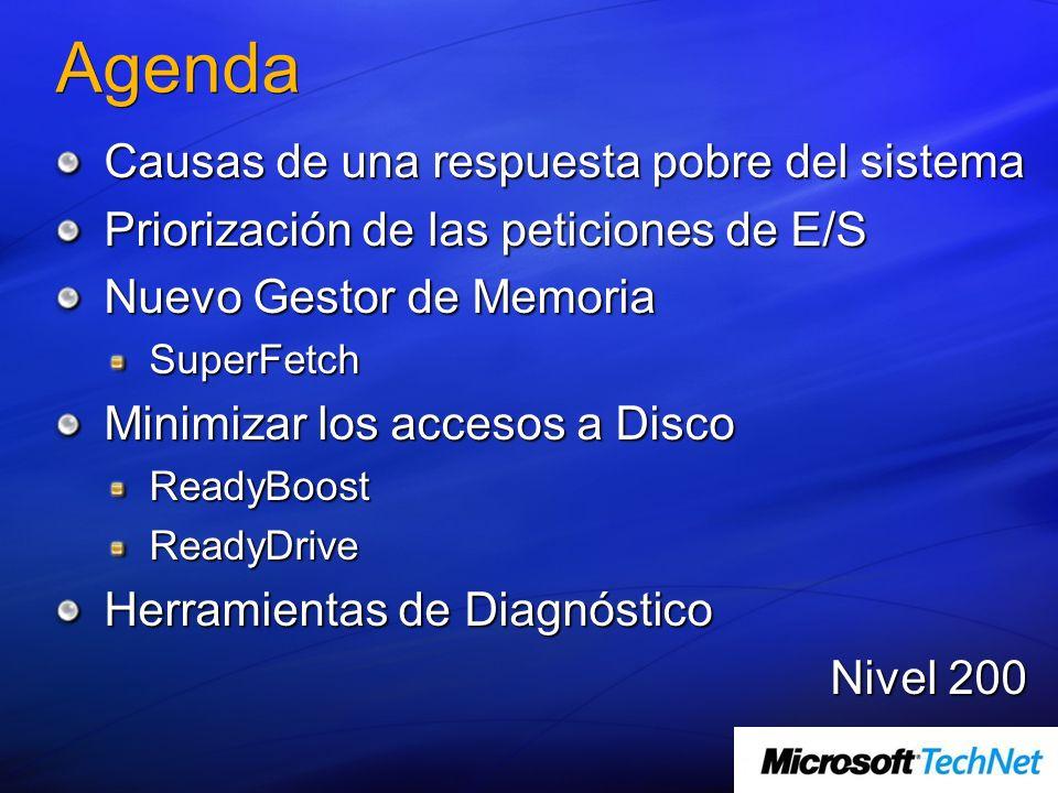 Agenda Causas de una respuesta pobre del sistema Priorización de las peticiones de E/S Nuevo Gestor de Memoria SuperFetch Minimizar los accesos a Disco ReadyBoostReadyDrive Herramientas de Diagnóstico Nivel 200