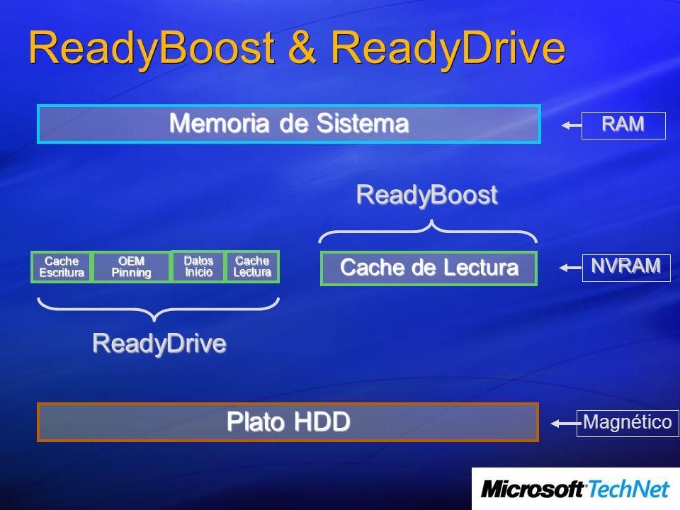 ReadyBoost & ReadyDrive Memoria de Sistema Plato HDD Cache de Lectura ReadyBoost Cache Escritura OEM Pinning Datos Inicio Cache Lectura ReadyDrive NVRAM RAM Magnético